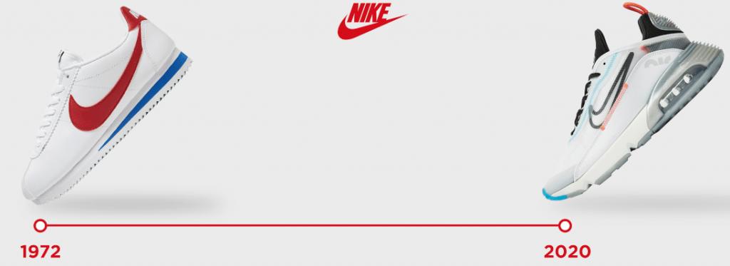 Nike - segundo reporte trimestral